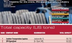 bme-act-total-capacity