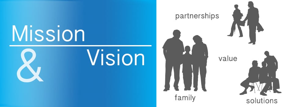 nokia mission and vision statements