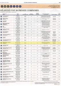 2016-atlanta-top50-privateco-bennett
