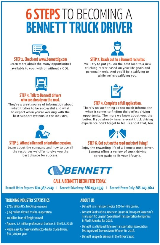 6 steps to become a Bennett Driver